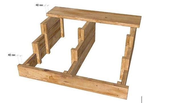 Как сделать лестницу на крыльцо из дерева своими руками